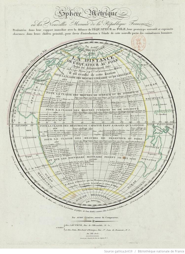 Sphère métrique - droits : BNF