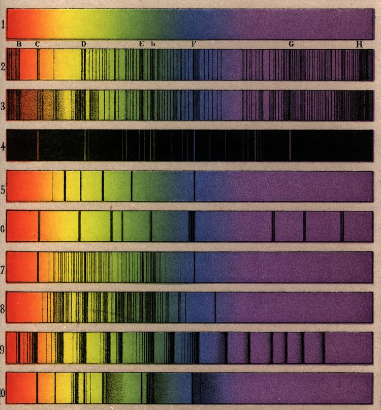 Spectres célestes, Amédée Guillemin, 1877 - droits : Observatoire de Paris