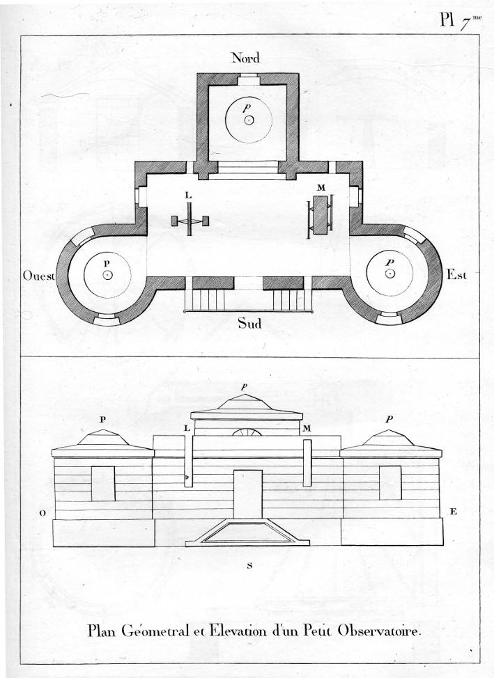 """Plan du """"petit observatoire"""" par Cassini IV - droits : Observatoire de Paris"""