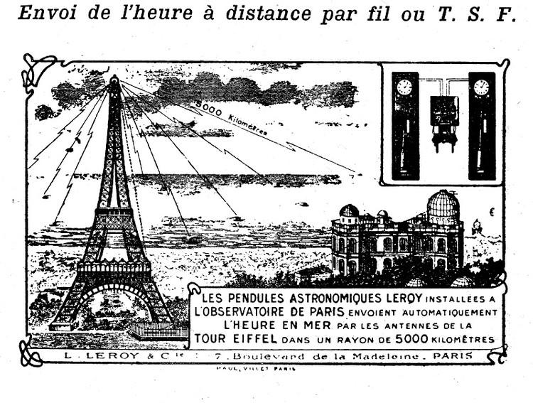 Envoi de l'heure à distance par fil ou T.S.F - droits : Observatoire de Paris